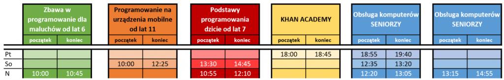 Grafik tygodniowy zajęć na Czarnomorskiej 3 w Multisali